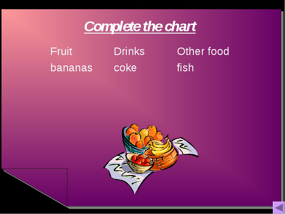 Complete the chart FruitDrinksOther food bananascokefish