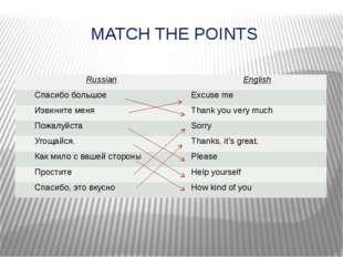 MATCH THE POINTS Russian English Спасибо большое Excuse me Извините меня Than