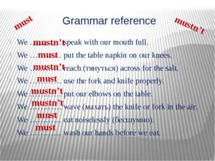 Grammar reference We ………… speak with our mouth full. We ………… put the table na