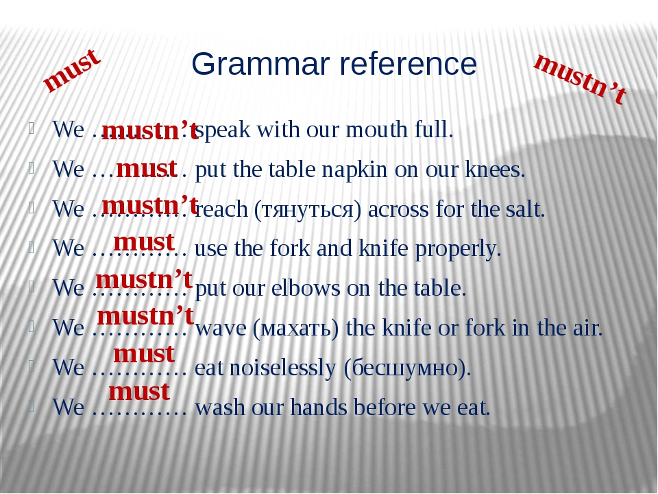 Grammar reference We ………… speak with our mouth full. We ………… put the table na...