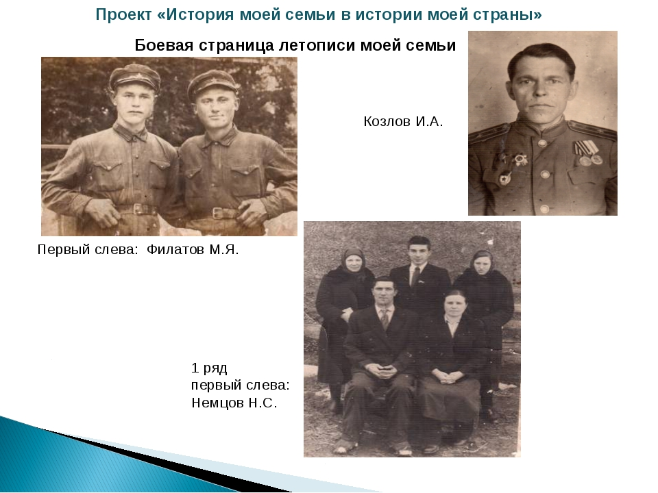 Проект «История моей семьи в истории моей страны» 1 ряд первый слева: Немцов...