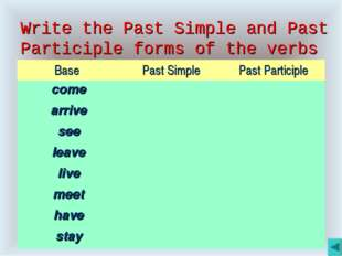 Write the Past Simple and Past Participle forms of the verbs