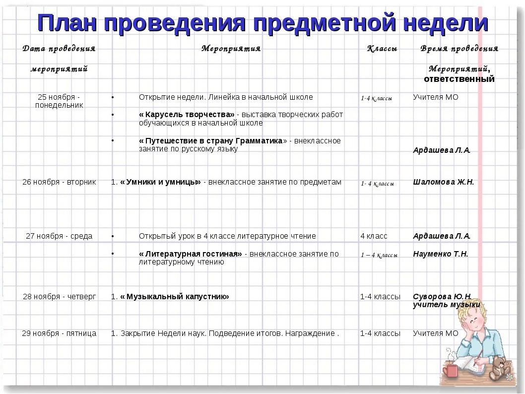 План проведения предметной недели Дата проведения мероприятийМероприятияКла...