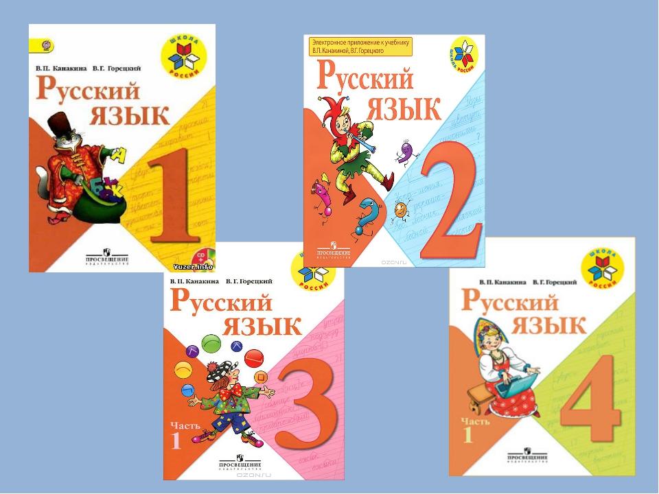 знакомство с учебником русский язык 4 класс презентация