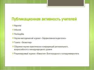 Публикационная активность учителей Nsportal Infourok Ped-kopilka Научно-метод