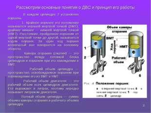 Рассмотрим основные понятия о ДВС и принцип его работы В каждом цилиндре 2 ус