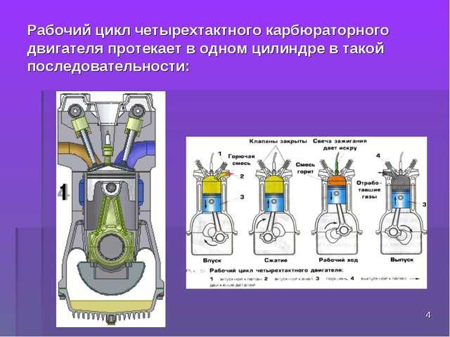 Рабочий цикл четырехтактного карбюраторного двигателя протекает в одном цилин...