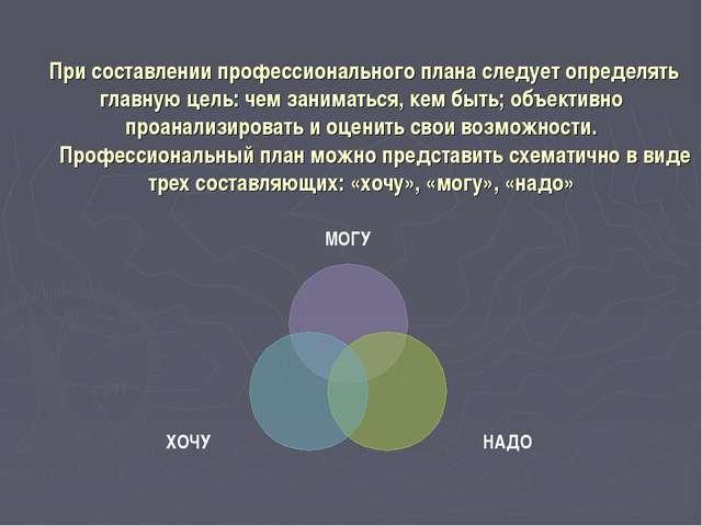 При составлении профессионального плана следует определять главную цель: чем...