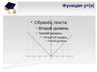 Функция y=|x|