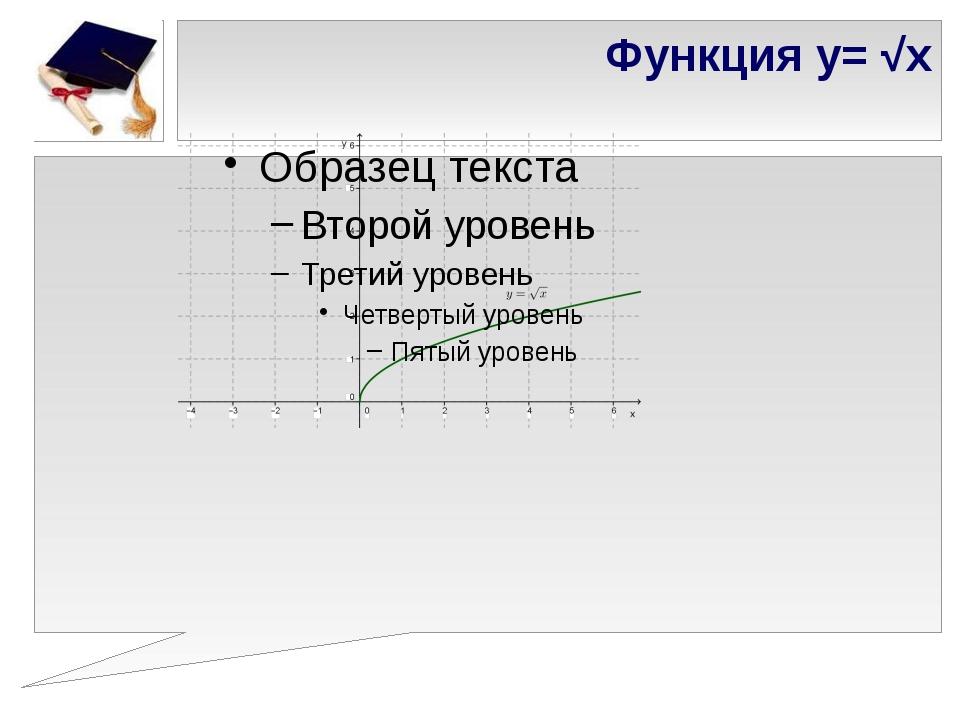 Функция y= √x