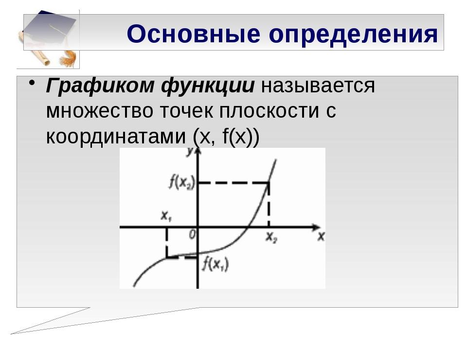 Основные определения Графиком функции называется множество точек плоскости с...
