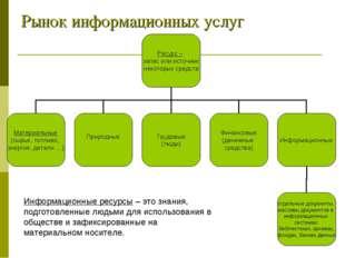 Рынок информационных услуг Информационные ресурсы – это знания, подготовленны