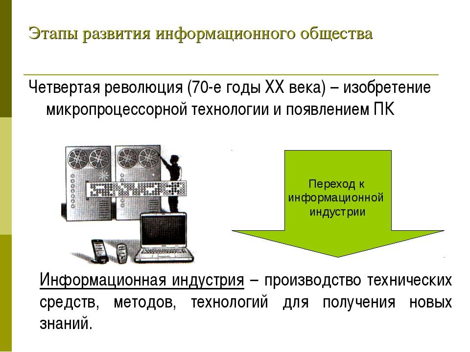 Этапы развития информационного общества Четвертая революция (70-е годы XX век...