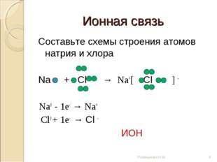 Ионная связь Составьте схемы строения атомов натрия и хлора Na + Cl → Na+[ Cl