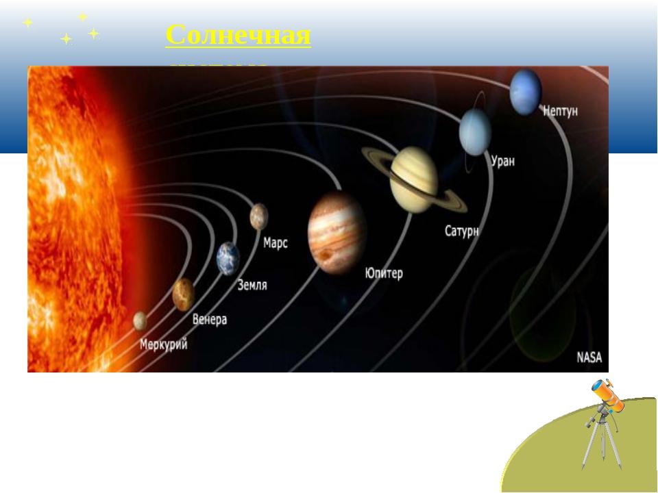 Фото схема планет солнечной системы