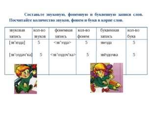 Составьте звуковую, фонемную и буквенную записи слов. Посчитайте количество