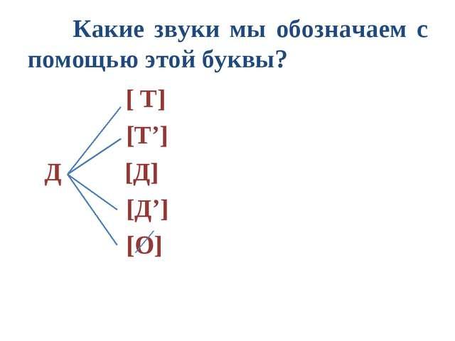 Какие звуки мы обозначаем с помощью этой буквы? [ Т]  [Т'] Д [Д]  [Д']...