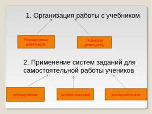 1. Организация работы с учебником Репродуктивная деятельность Творческая деят