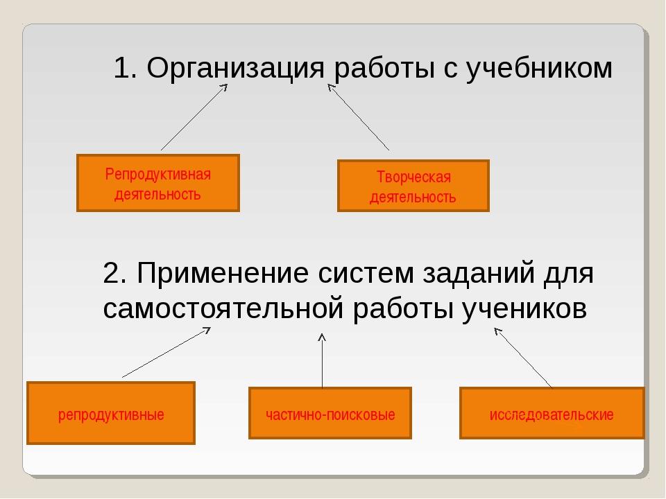 1. Организация работы с учебником Репродуктивная деятельность Творческая деят...