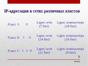 IP-адресация в сетях различных классов * * Класс А0Адрес сети (7 бит)Адрес