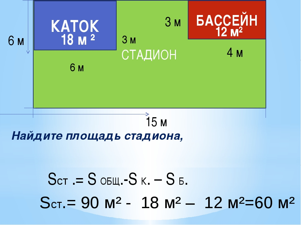 СТАДИОН КАТОК БАССЕЙН 6 м 15 м 3 м 6 м 4 м 3 м Найдите площадь стадиона, 18 м...