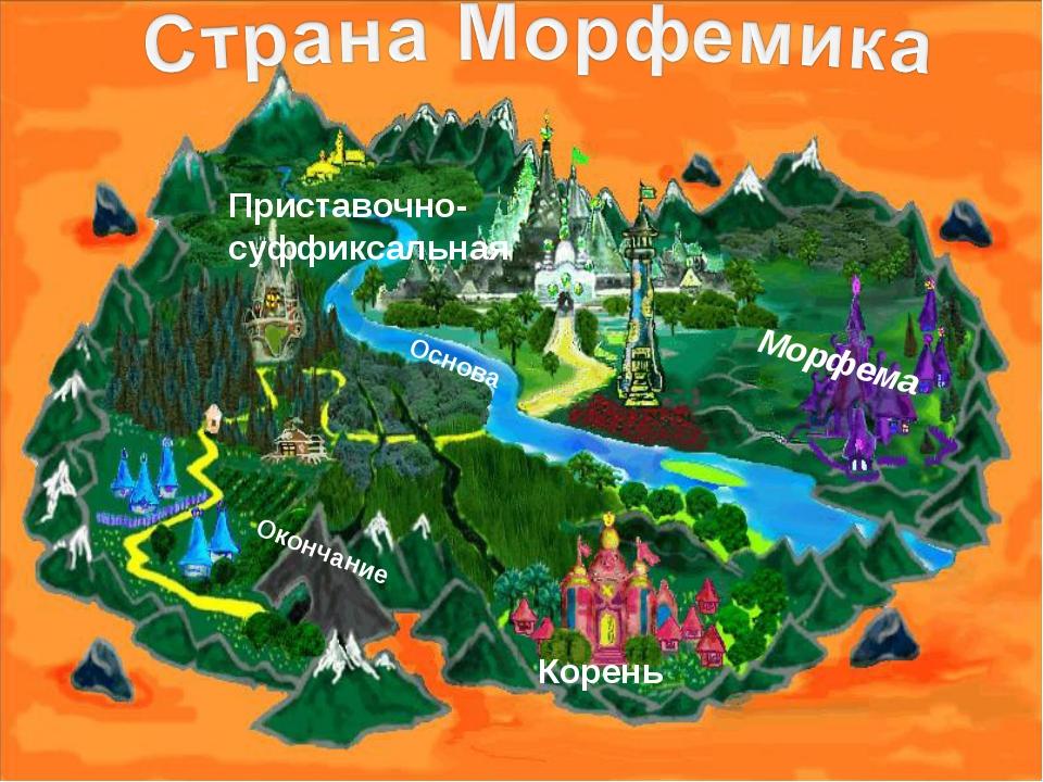 Страна «Морфемика» Морфема Корень Приставочно-суффиксальная Основа Окончание