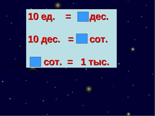 сот. = 1 тыс. 10 ед. = 1 дес. 10 дес. = 1 сот. 10 сот. = 1 тыс.