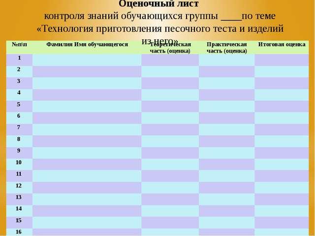 Оценочный лист контроля знаний обучающихся группы ____по теме «Технология при...