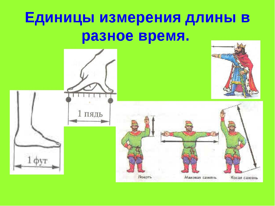 Единицы измерения метр (м) - основная единица измерения длины