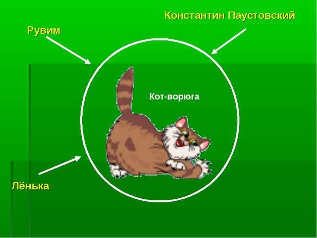 Кот-ворюга Лёнька Константин Паустовский Рувим