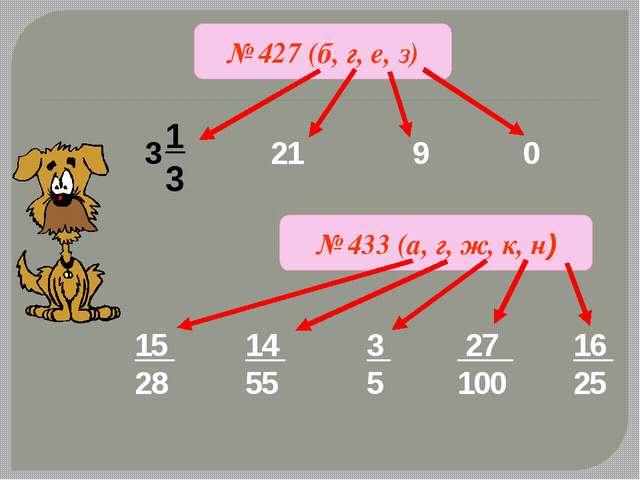 № 427 (б, г, е, з) 21 9 0 № 433 (а, г, ж, к, н) 15 28 14 55 3 5 27 100 16 25...