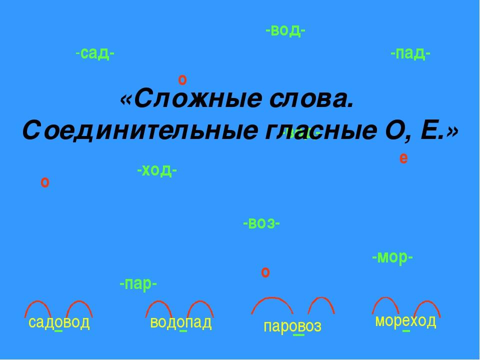 -вод- -ход- -мор- -сад- -пар- -вод- -воз- о е о -пад- о садовод водопад паров...