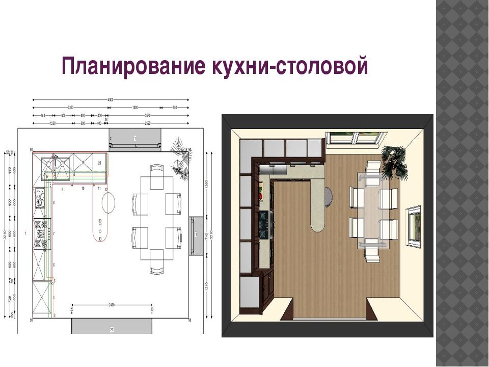 Планы кухни интерьеры фото