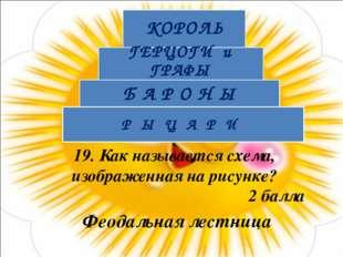 19. Как называется схема, изображенная на рисунке? 2 балла Феодальная лестница