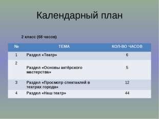 Календарный план 2 класс (68 часов) № ТЕМА КОЛ-ВО ЧАСОВ 1 Раздел «Театр» 6 2