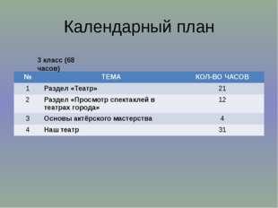 Календарный план 3 класс (68 часов) № ТЕМА КОЛ-ВО ЧАСОВ 1 Раздел «Театр» 21 2