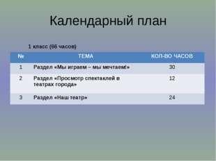Календарный план 1 класс (66 часов) № ТЕМА КОЛ-ВОЧАСОВ 1 Раздел «Мы играем –