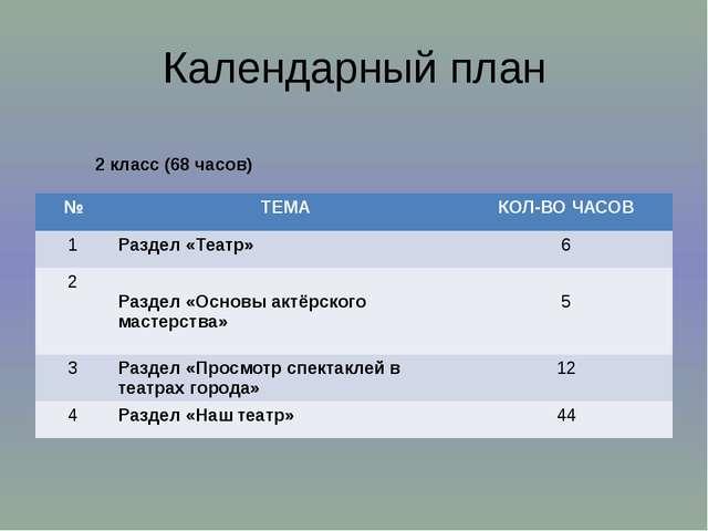 Календарный план 2 класс (68 часов) № ТЕМА КОЛ-ВО ЧАСОВ 1 Раздел «Театр» 6 2...