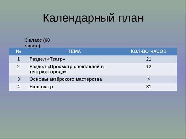 Календарный план 3 класс (68 часов) № ТЕМА КОЛ-ВО ЧАСОВ 1 Раздел «Театр» 21 2...