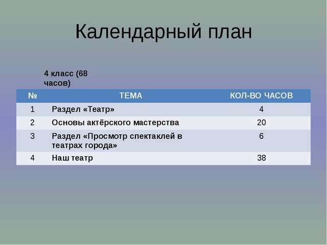Календарный план 4 класс (68 часов) № ТЕМА КОЛ-ВО ЧАСОВ 1 Раздел «Театр» 4 2...