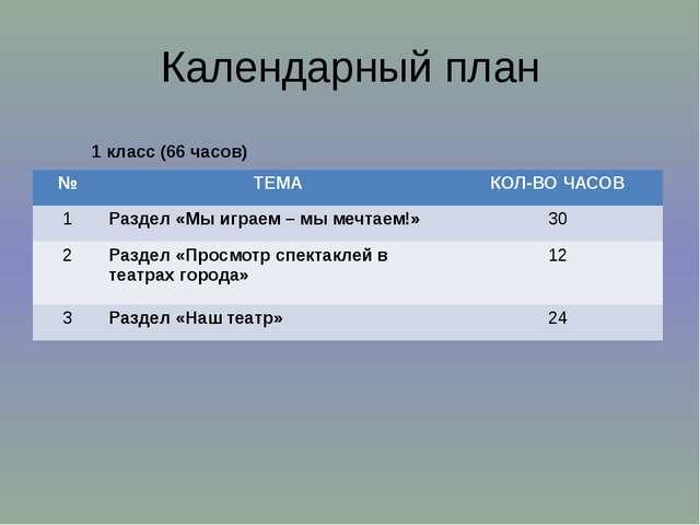 Календарный план 1 класс (66 часов) № ТЕМА КОЛ-ВОЧАСОВ 1 Раздел «Мы играем –...