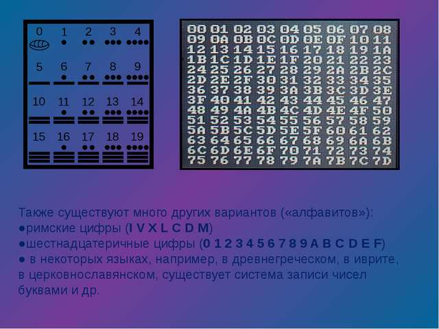 Также существуют много других вариантов («алфавитов»): ●римские цифры(I V X...