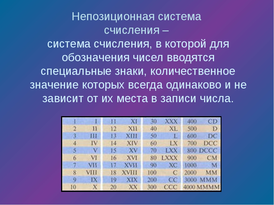 Непозиционная система счисления – система счисления, в которой для обозначени...