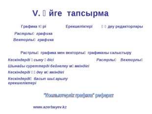 V. Үйге тапсырма www.azerbayev.kz Графика түріЕрекшеліктері Өңдеу редакторл