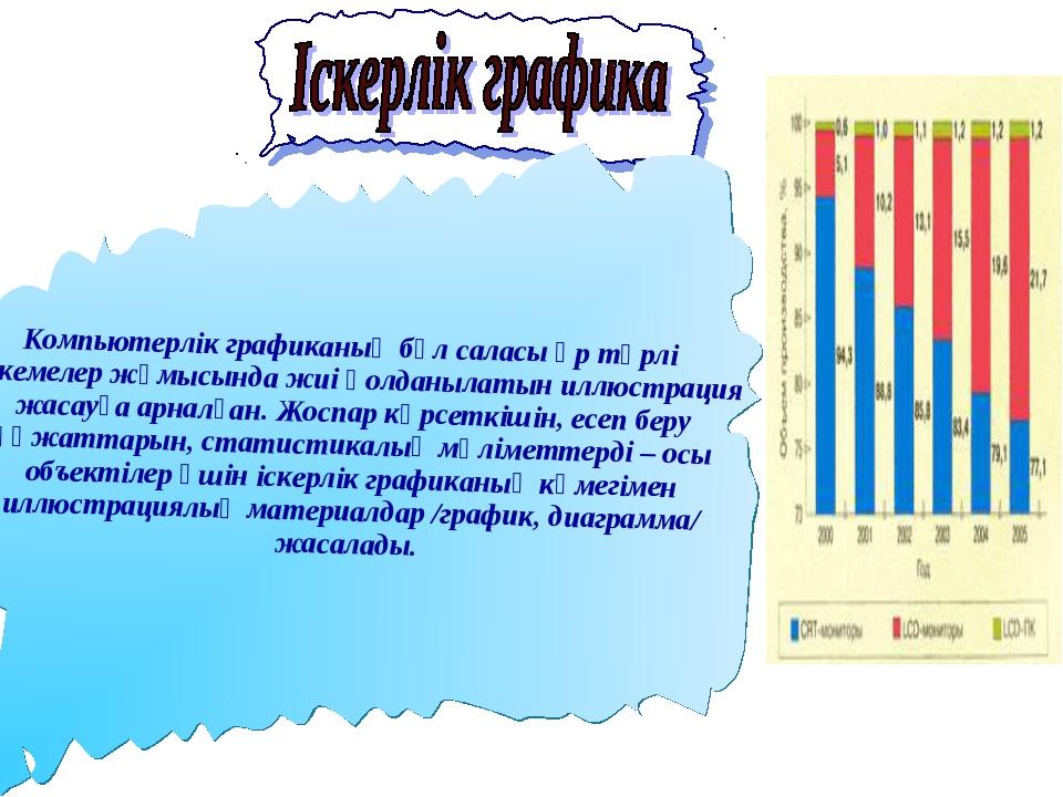 Компьютерлік графиканың бұл саласы әр түрлі мекемелер жұмысында жиі қолданыл...