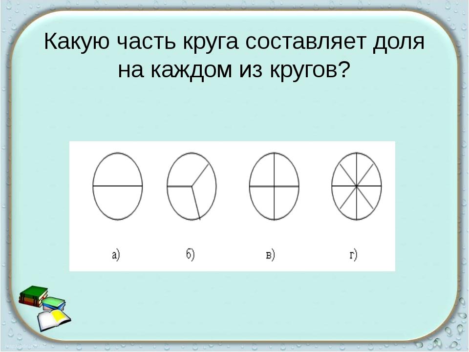 Какую часть круга составляет доля на каждом из кругов? 1