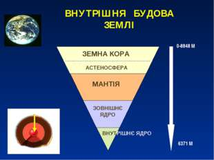 ВНУТРІШНЯ БУДОВА ЗЕМЛІ ЗЕМНА КОРА АСТЕНОСФЕРА МАНТІЯ ЗОВНІШНЄ ЯДРО ВНУТРІШНЄ