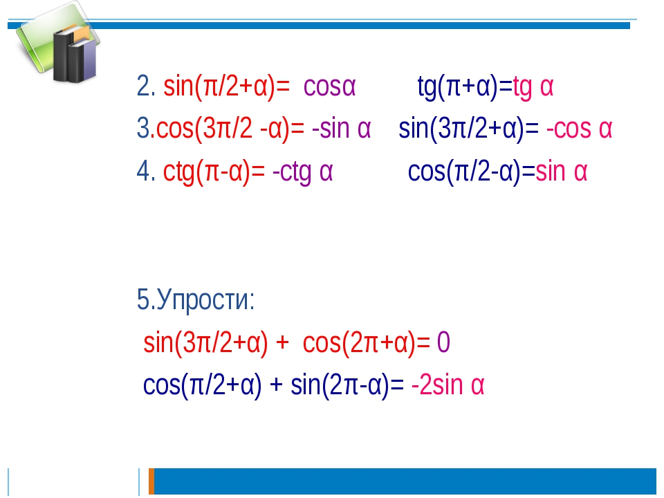 2. sin(π/2+α)= cosα tg(π+α)=tg α 3.cos(3π/2 -α)= -sin α sin(3π/2+α)= -cos α 4...