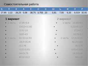 1 вариант 1 часть: 17,65+8,6 0,613+3,142 2,31-1,5 9,83-4,5 2 часть: 13,72+12