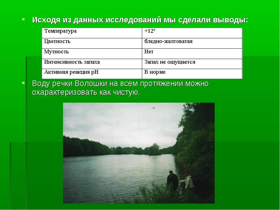 Исходя из данных исследований мы сделали выводы: Воду речки Волошки на всем п...